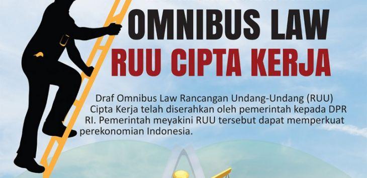 Resmi Disahkan Kemarin, Pahami UU Cipta Kerja dan Pelaksanaan-nya